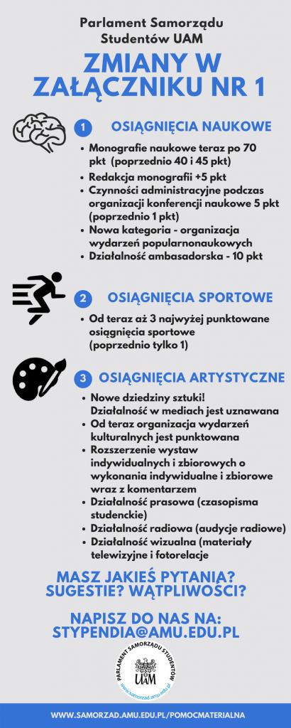 Inforgrafika_załącznik